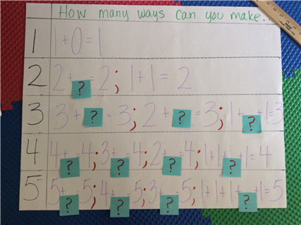 decomposing numbers 1 through 5(2)